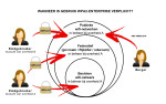 WPA2-enterprise beveiligingsstandaard verplicht voor alle overheden